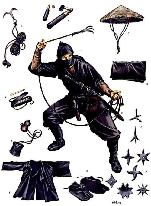 """Нинзя в традиционном костюме: 1 - нинзя; 2 - шипы; 3 - метательные звездочеки; 4 - метательный крюк-""""кошка""""; 5 - шляпа от дождя; 6 - бандаж; 7 - пенал для защиты горящего трута в дождь; 8 - футляр; 9 - палочки для письма; 10 - обувь; 11 - куртка."""