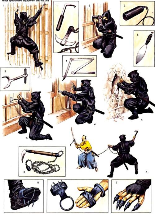 """Приспобления нинзя: 1 - крюки для лазания; 2 - трубка для подслушивания; 3 - приспособление для взлома; 4 - складная пила; 5 - нож для рытья подкопов; 6 - короткая боевая коса; 7 - """"когти""""; 8 - ножные и ручные шипы."""
