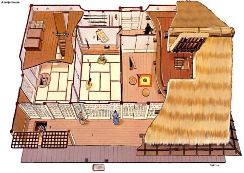 """Дом нинзя: 1 - коридор; 2 - приемная """"шонина"""" - старейшины; 3 - ловушка; 4 - поворотная лесница на верхний потайной этаж; 5 - стена с бойницами; 6 - трап на чердак с выходом на крышу."""