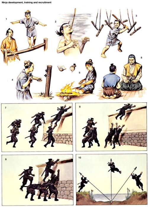 Тренировки нинзя: 1 - тренировка детей; 2 - дыхание под водой с помощью бамбуковой трубки; 3 - практика с мечом; 4 - метание сюрикенов; 5 - походное приготовление пищи; 6 - беседа с учителем; 7, 8, 9 - способы преодоления стен; 10 - преодоление рва.