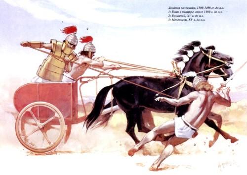Пилосская легкая пехота и варвары (около 1250-1200 гг. до н.э.): 1 - легковооруженный копейщик; 2 - воин, вооруженный мечом; 3 - варвар.